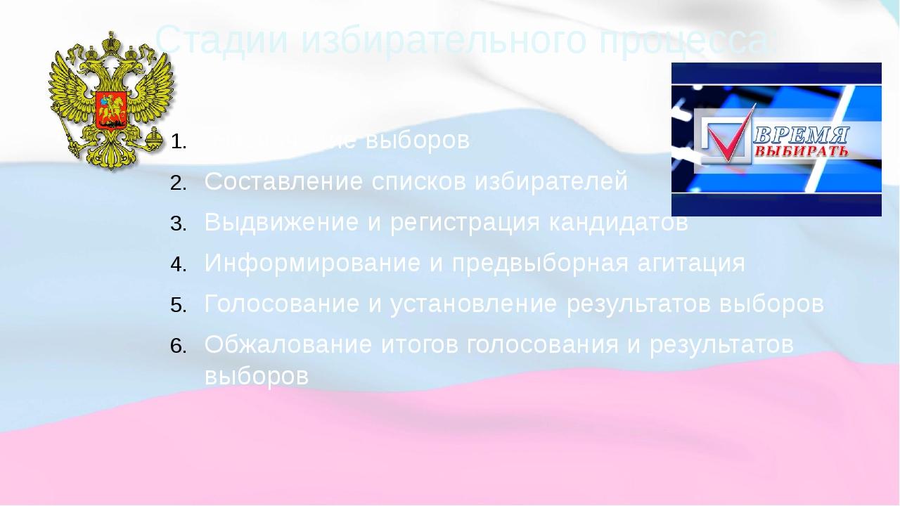 Стадии избирательного процесса: Назначение выборов Составление списков избира...