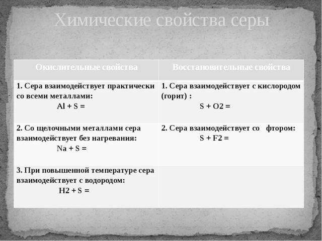 Химические свойства серы Окислительные свойства Восстановительные свойства 1....