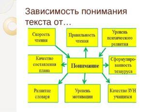 Зависимость понимания текста от…
