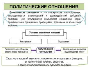 СУБЪЕКТЫ ОТНОШЕНИЙ (отношения между): государственными органами и учреждениям