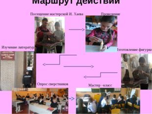 Маршрут действий Беседа с руководителем - Байматовым С.А. Опрос среди сверстн