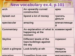 New vocabulary ex.4, p.101 arch	An upwardly curved construction	арка Splash o