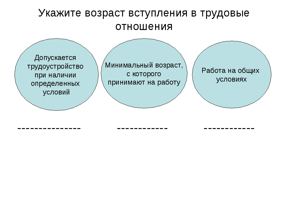 Укажите возраст вступления в трудовые отношения --------------- ------------...