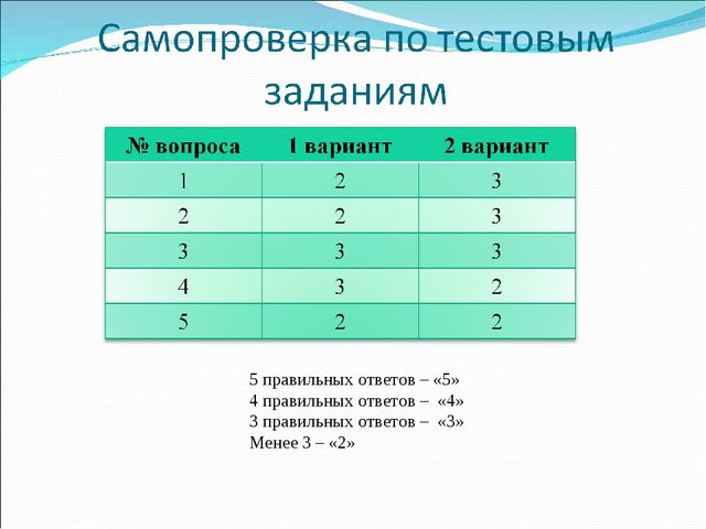 5 правильных ответов – «5» 4 правильных ответов – «4» 3 правильных ответов –...