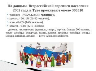 тувинцев - 77,02% (235313 человек), русских - 20,11% (61442 человека), коми -