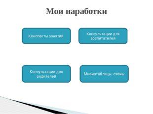 Мои наработки Конспекты занятий Консультации для воспитателей Мнемотаблицы, с