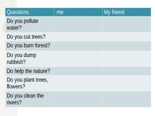 Questions me My friend Doyou pollute water? Do you cut trees? Doyou burn for