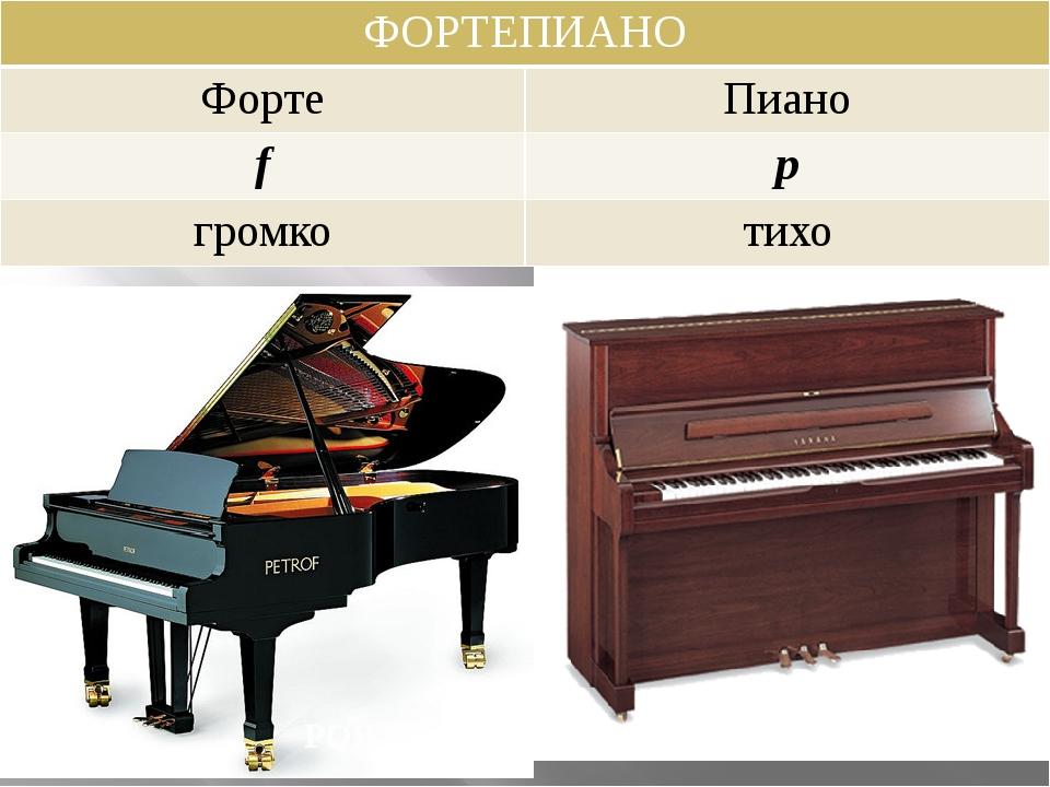 РОЯЛЬ ПИАНИНО ФОРТЕПИАНО Форте Пиано f p громко тихо