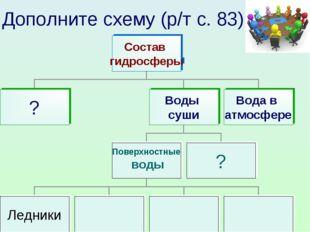 Дополните схему (р/т с. 83)