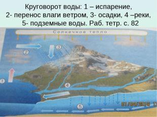Круговорот воды: 1 – испарение, 2- перенос влаги ветром, 3- осадки, 4 –реки,