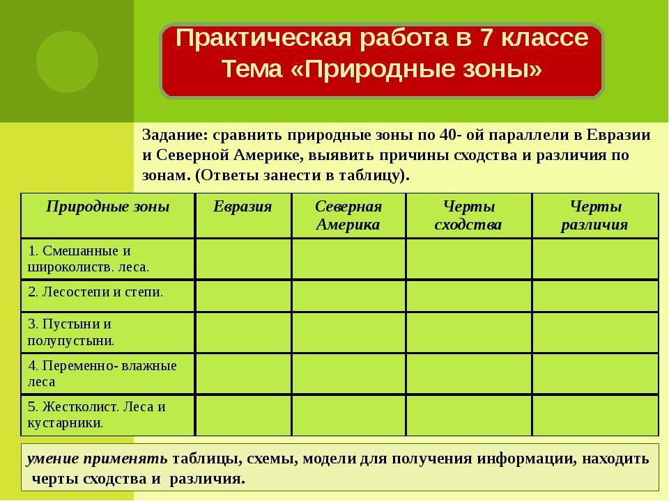 Задание: сравнить природные зоны по 40- ой параллели в Евразии и Северной Аме...