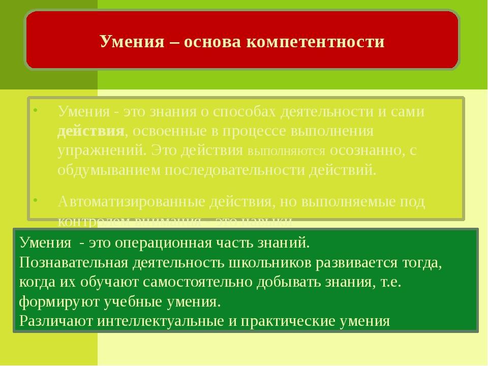 Умения – основа компетентности Умения - это знания о способах деятельности и...