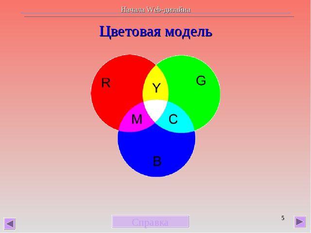 * Цветовая модель Справка Начала Web-дизайна