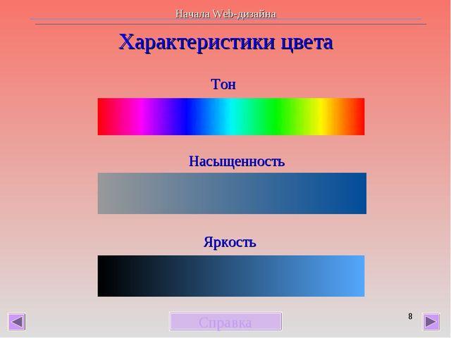 * Характеристики цвета Справка Тон Насыщенность Яркость Начала Web-дизайна