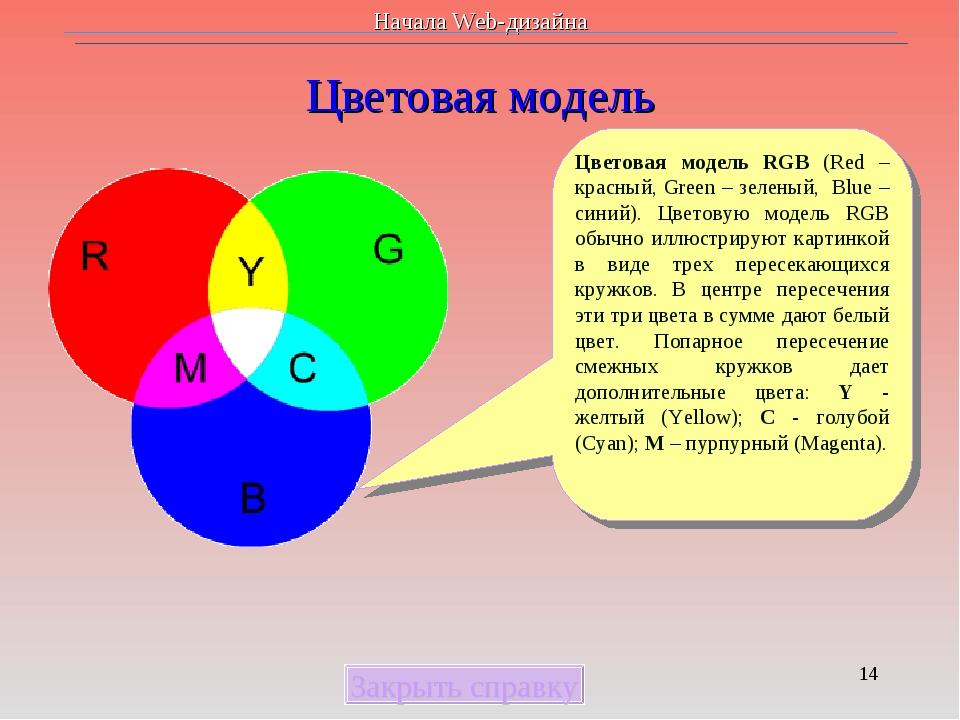 * Цветовая модель Закрыть справку Цветовая модель RGB (Red – красный, Green –...