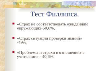 Тест Филлипса. «Страх не соответствовать ожиданиям окружающих-50,6%, «Страх