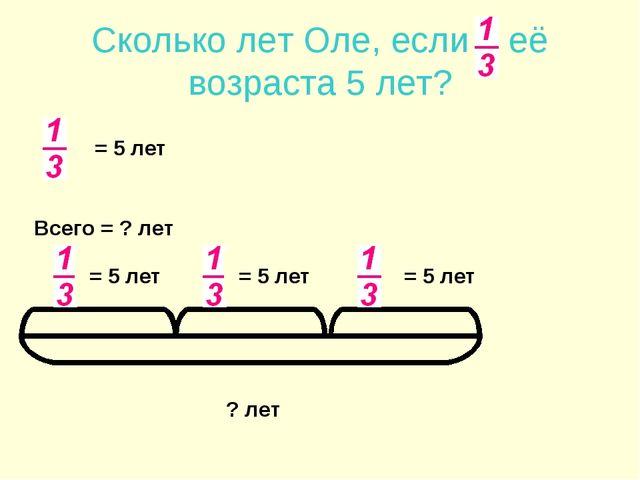 Сколько лет Оле, если её возраста 5 лет? = 5 лет Всего = ? лет = 5 лет ? лет...