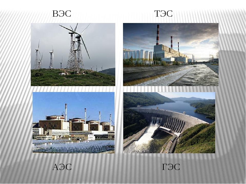 АЭС ТЭС ВЭС ГЭС