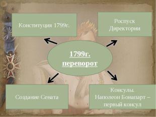1799г. переворот Роспуск Директории Конституция 1799г. Создание Сената Консул