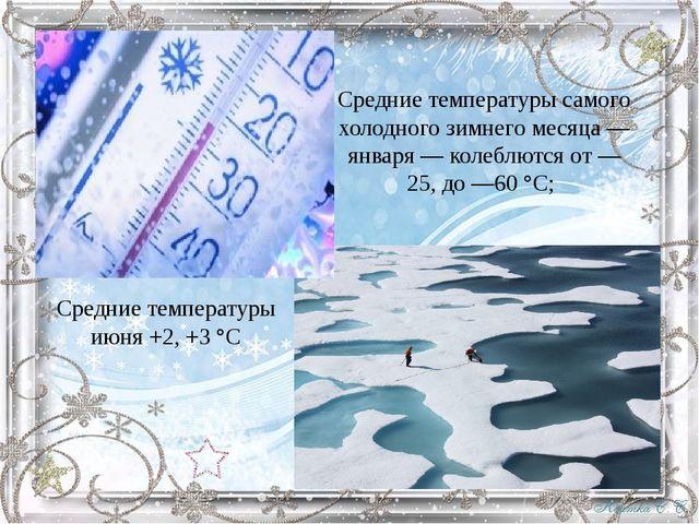 Средние температуры самого холодного зимнего месяца— января— колеблются от...
