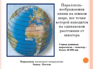 Параллель- воображаемая линия на земном шаре, все точки которой находятся на