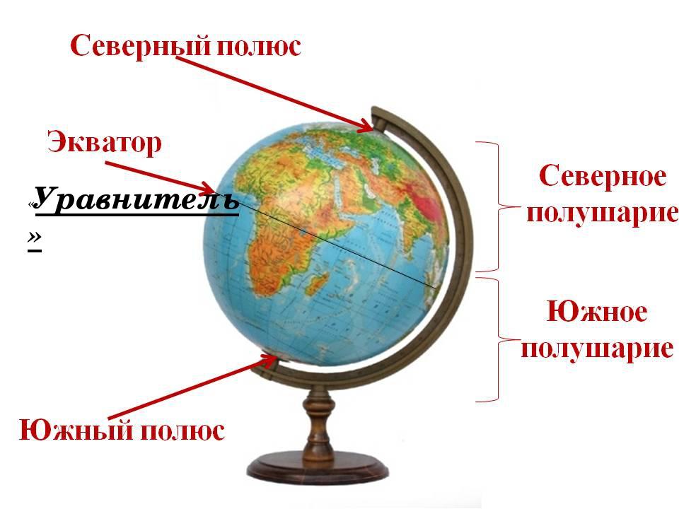 «Уравнитель»