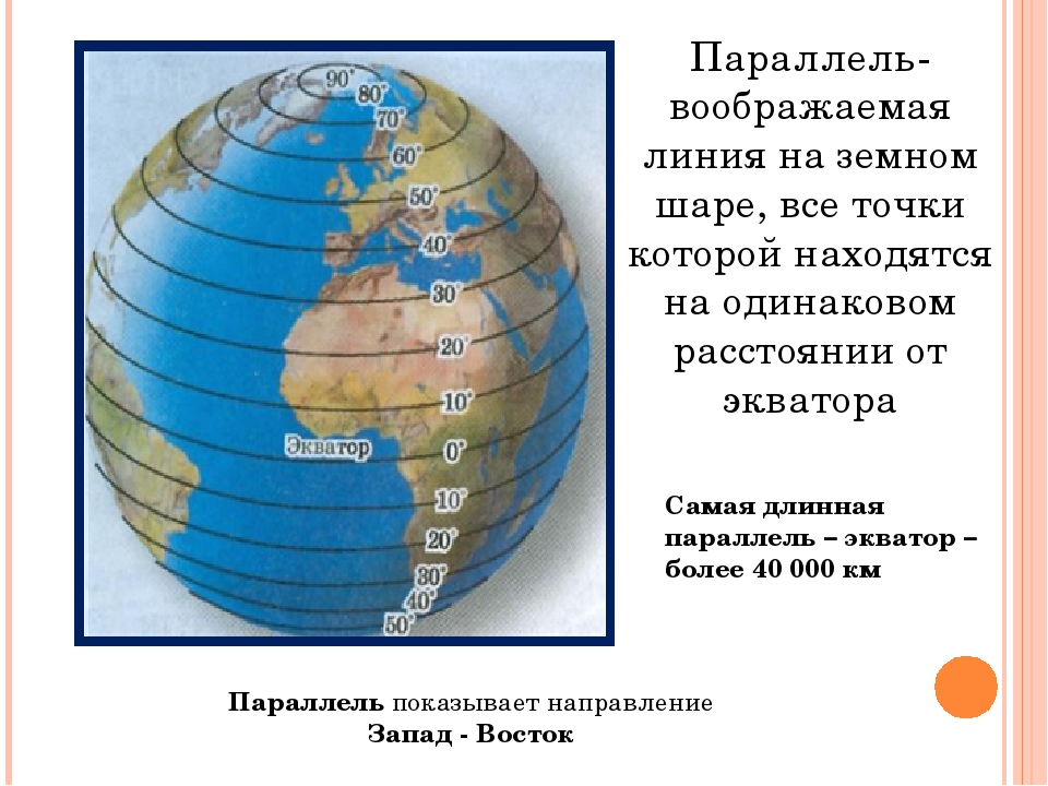 Параллель- воображаемая линия на земном шаре, все точки которой находятся на...