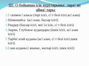 ШҚО бойынша ісік ауруларының тараған аймақтары: Өскемен қаласы (тері ісігі, с