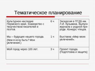 Тематическое планирование Культурное наследие Пермского края. Знакомство с т