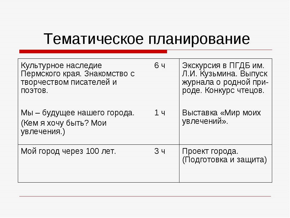 Тематическое планирование Культурное наследие Пермского края. Знакомство с т...