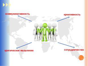 коммуникативность критическое мышление креативность сотрудничество