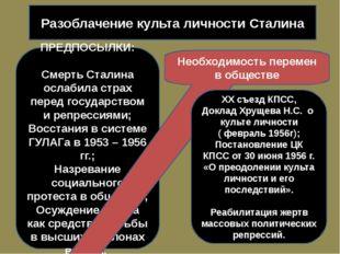 Разоблачение культа личности Сталина ПРЕДПОСЫЛКИ: Смерть Сталина ослабила стр