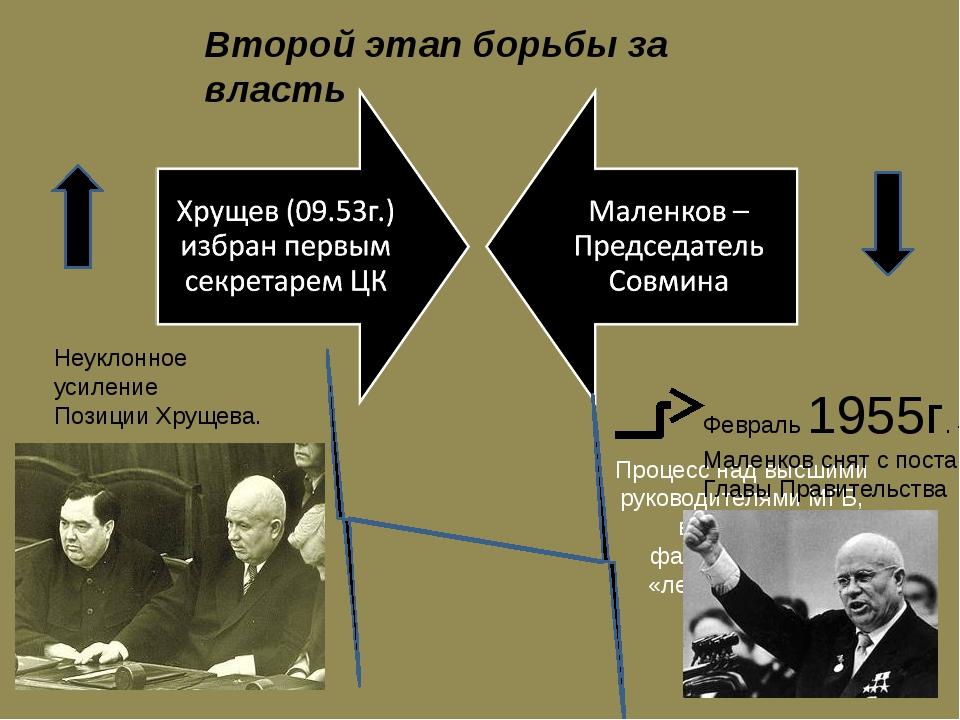 Второй этап борьбы за власть Процесс над высшими руководителями МГБ, виновны...