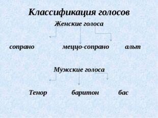 Классификация голосов Женские голоса сопрано меццо-сопрано альт Мужские голос