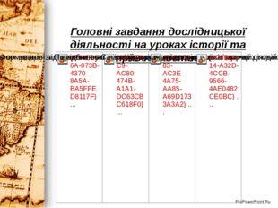 Головні завдання дослідницької діяльності на уроках історії та правознавства