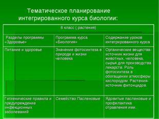 Тематическое планирование интегрированного курса биологии: 6 класс ( растени