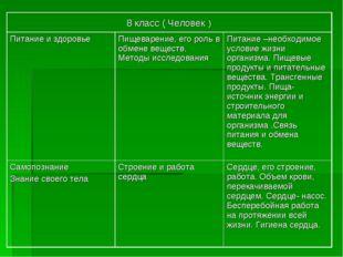 8 класс ( Человек ) Питание и здоровьеПищеварение, его роль в обмене вещест
