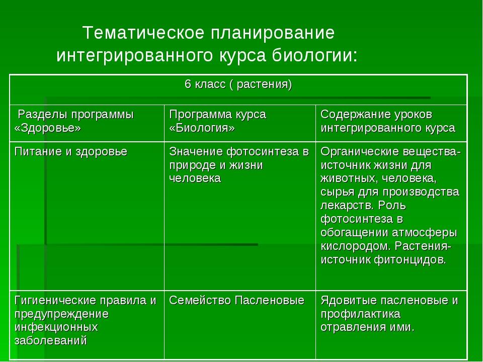 Тематическое планирование интегрированного курса биологии: 6 класс ( растени...