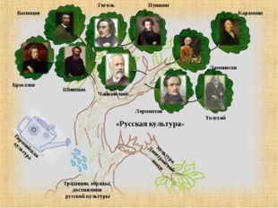 «Русская культура» культура Допетровской эпохи Традиции, обряды, достижения р