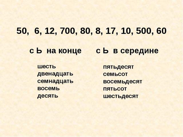 с Ь на конце с Ь в середине 50, 6, 12, 700, 80, 8, 17, 10, 500, 60 шесть двен...