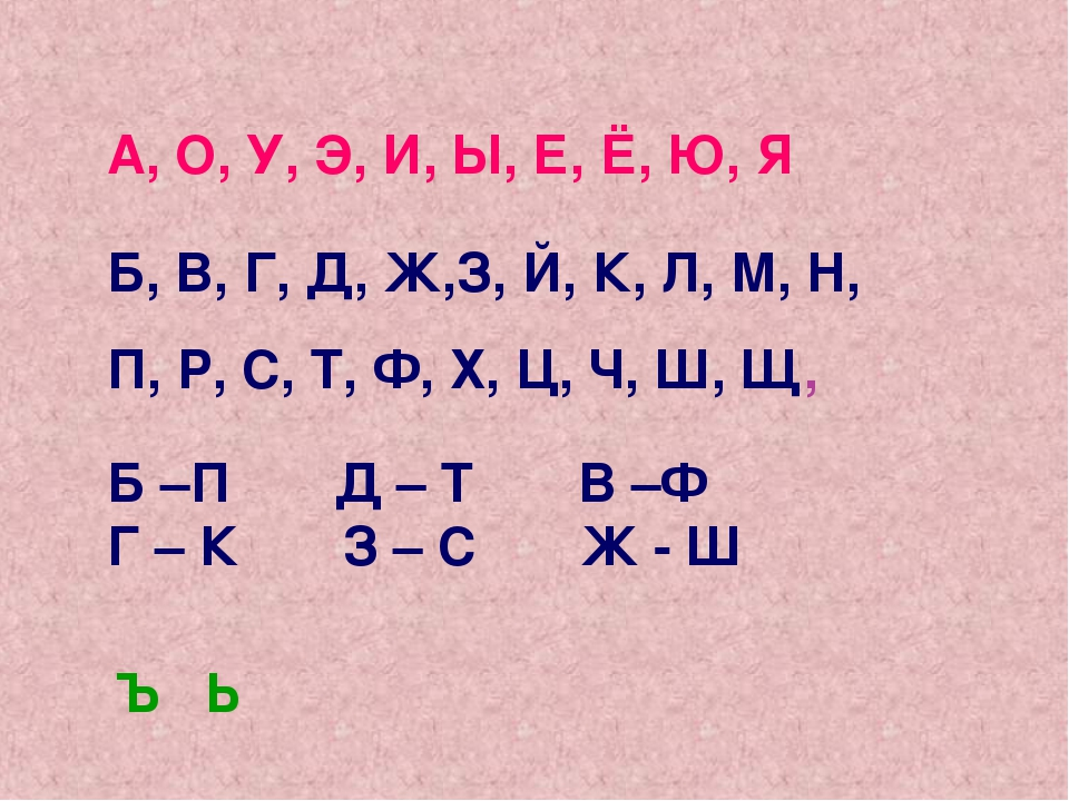 А, О, У, Э, И, Ы, Е, Ё, Ю, Я Б, В, Г, Д, Ж,З, Й, К, Л, М, Н, П, Р, С, Т, Ф, Х...