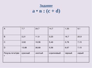 Задание а • в : (с + d) A7,724,714,71,339,1 B2,2111,93,2318,720,9