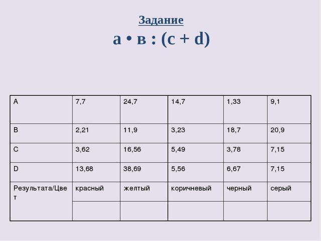 Задание а • в : (с + d) A7,724,714,71,339,1 B2,2111,93,2318,720,9...
