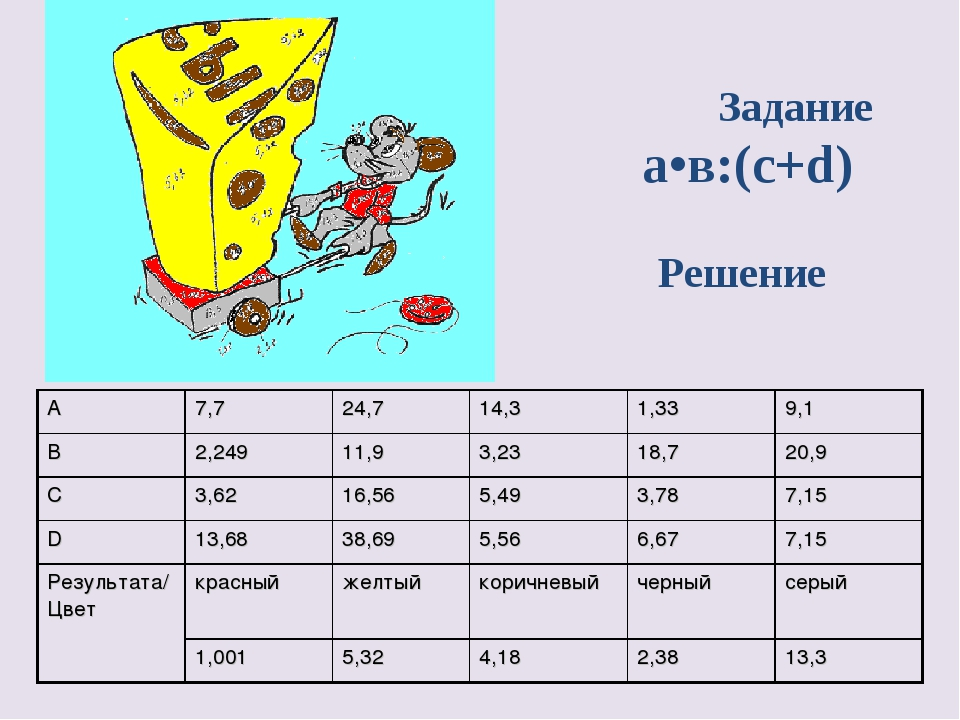 Задание а•в:(с+d) Решение A7,724,714,31,339,1 B2,24911,...