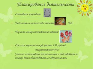 Планирование деятельности Составили эскиз вазы Подсчитали количество деталей