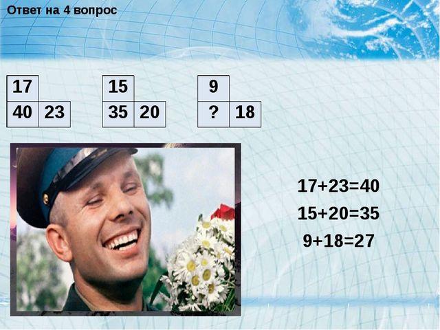 17+23=40 15+20=35 9+18=27 Ответ на 4 вопрос 17 15 9 40 23 35 20 ? 18