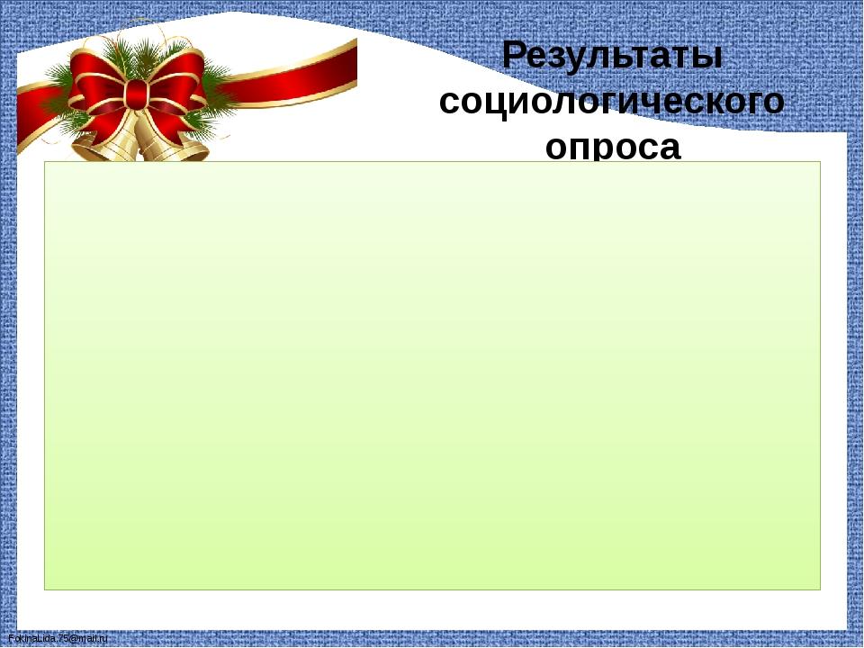 Результаты социологического опроса FokinaLida.75@mail.ru