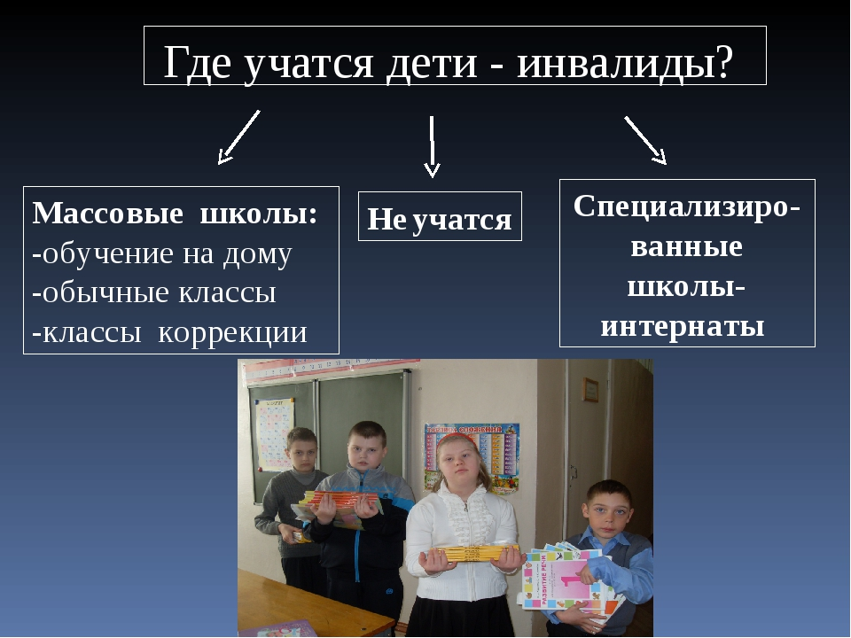 Где учатся дети - инвалиды? Массовые школы: -обучение на дому -обычные классы...