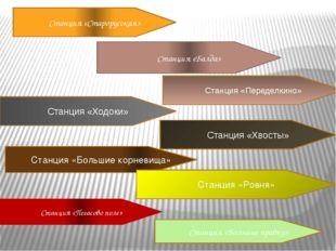 В – Назовите часть речи, которая характеризует действие, обозначаемое глаголо