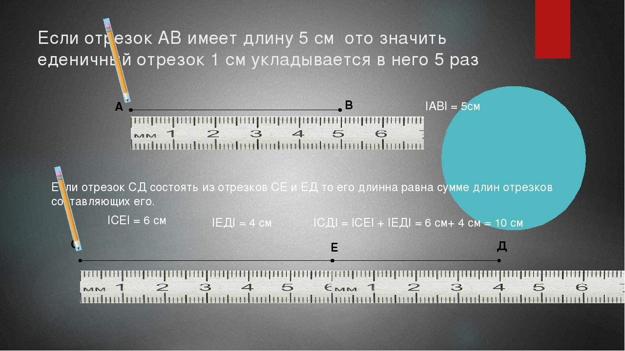 Если отрезок АВ имеет длину 5 см ото значить еденичный отрезок 1 см укладывае...